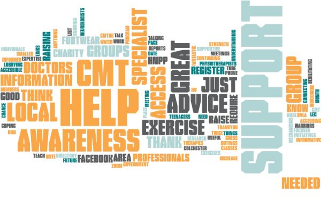 Responses from people living with CMT in the UK to the survey on what CMTUK could help with more